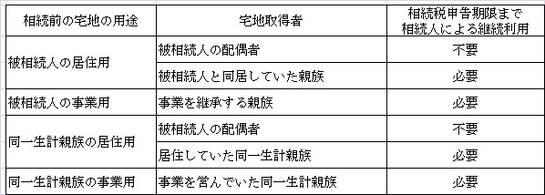 syoukibo